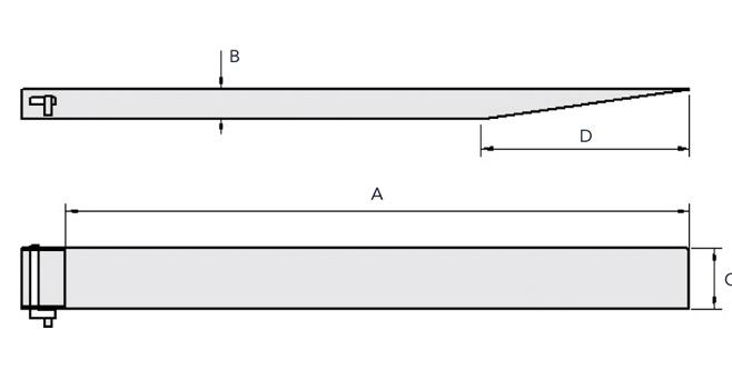 Fork Extensions Slipper Chart