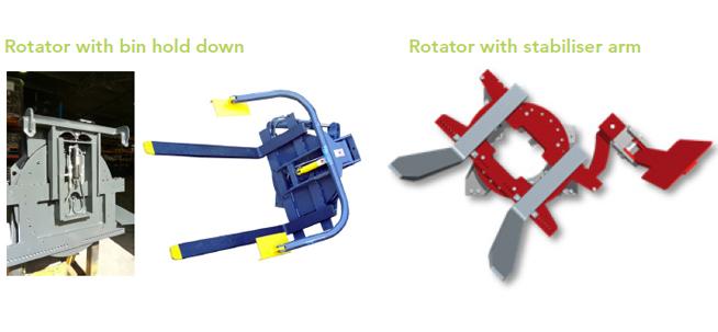 Rotator Range